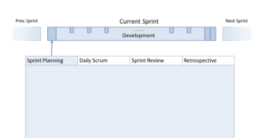 Download the Scrum Events Cheat Sheet